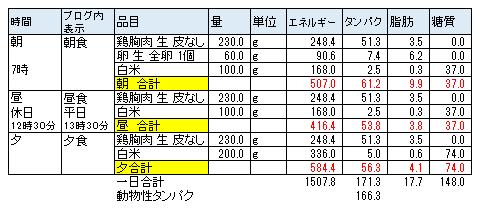 基本食 平成29年8月12日作成