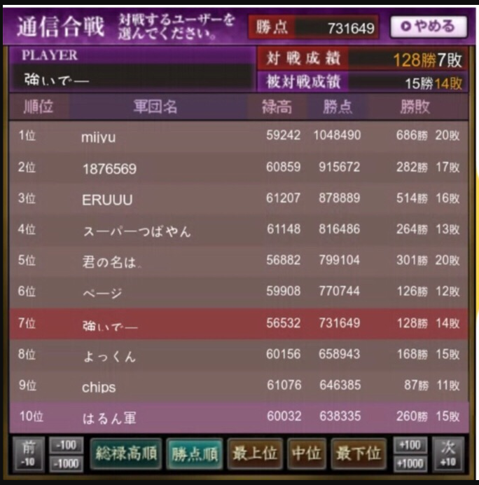 2017 7 通信リスト