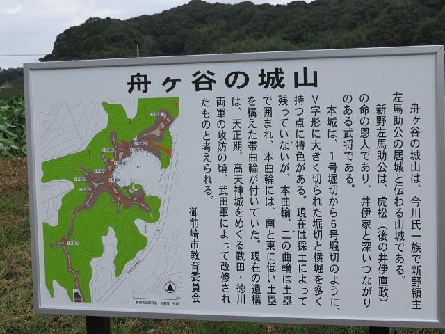 IMG_0349 舟ヶ谷の城山