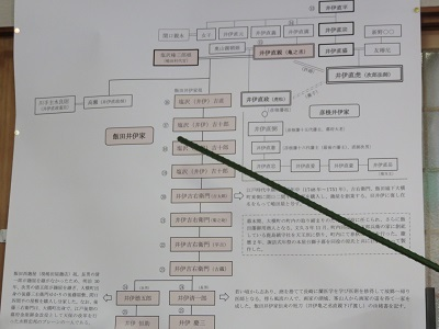 IMG_6551 嶋田屋