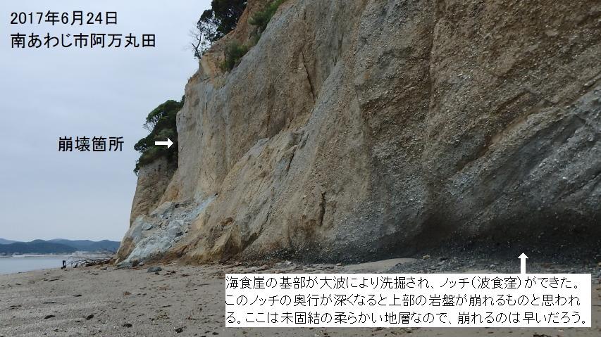 海食崖が大波で崩壊した