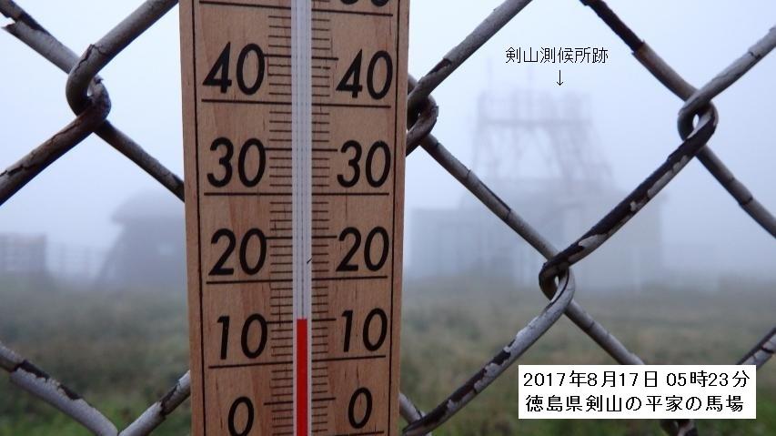 剣山は15.3度