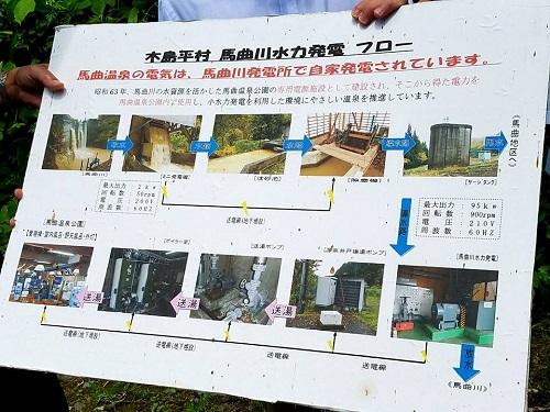 馬曲(まぐせ)温泉の小水力発電!④