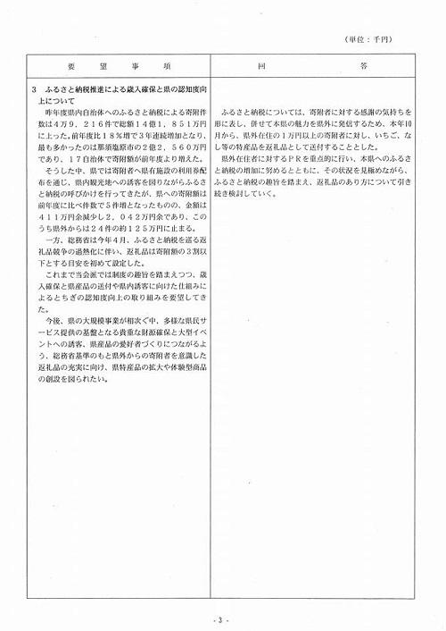 栃木県議会<民進党・無所属クラブ>年度中間期 政策推進・予算化要望 知事より回答が!⑥