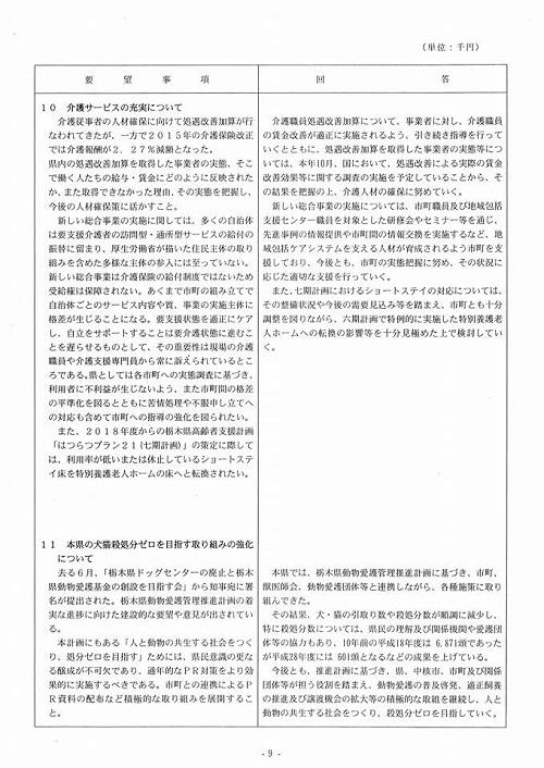 栃木県議会<民進党・無所属クラブ>年度中間期 政策推進・予算化要望 知事より回答が!⑫