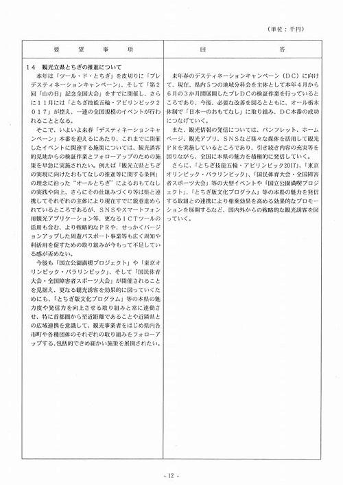 栃木県議会<民進党・無所属クラブ>年度中間期 政策推進・予算化要望 知事より回答が!⑮