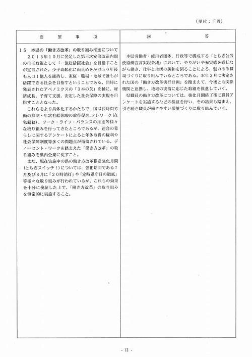 栃木県議会<民進党・無所属クラブ>年度中間期 政策推進・予算化要望 知事より回答が!⑯