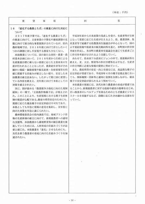 栃木県議会<民進党・無所属クラブ>年度中間期 政策推進・予算化要望 知事より回答が!⑰