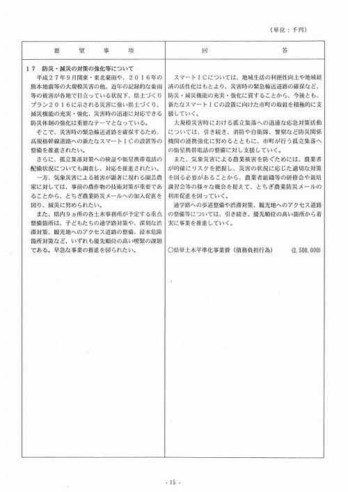 栃木県議会<民進党・無所属クラブ>年度中間期 政策推進・予算化要望 知事より回答が!⑱