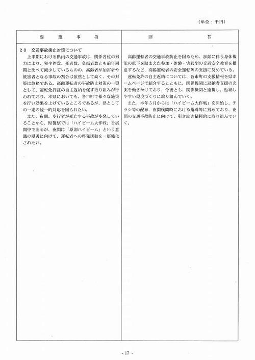 栃木県議会<民進党・無所属クラブ>年度中間期 政策推進・予算化要望 知事より回答が!⑲