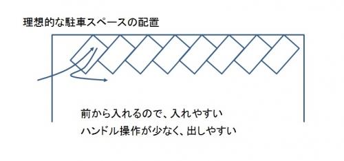 図4 斜め型駐車場