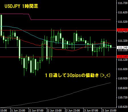 ドル円23