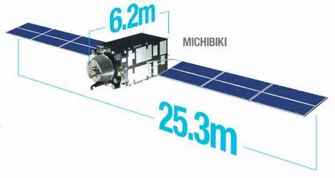 国産GPS衛星 みちびき大きさ(470x250)