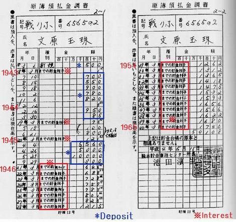 慰安婦・文玉珠の預金通帳(470x441)