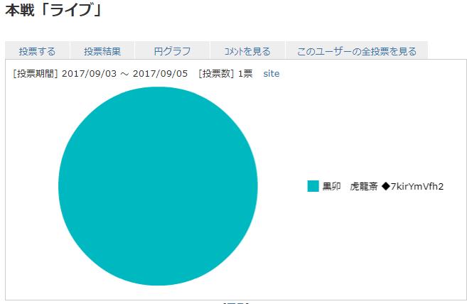 result_live2.png