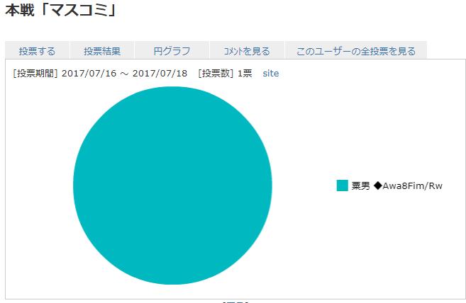 result_media.png