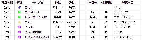 2017-08-13-短剣
