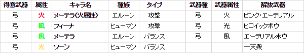 2017-08-13-弓