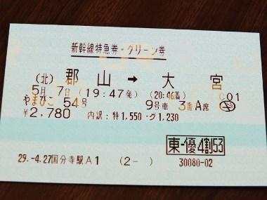 3新幹線特急券グリーン券0503