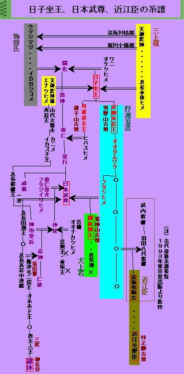 132話近江臣の系譜最終