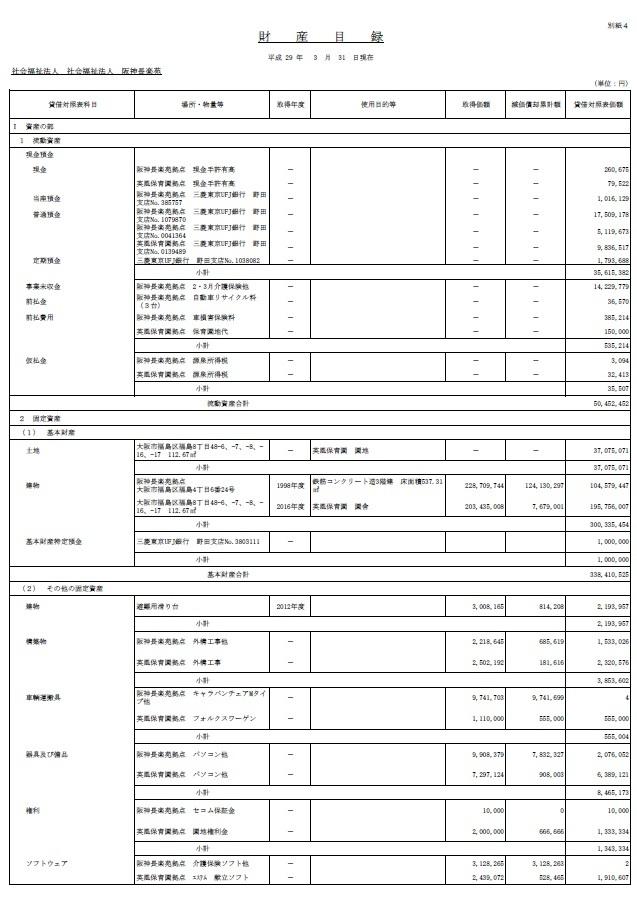 平成28年度財産目録①