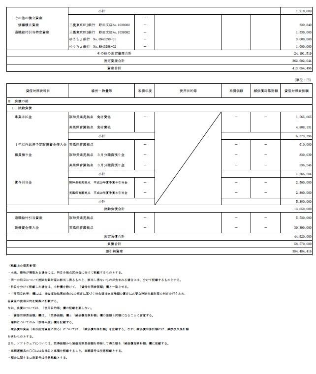 平成28年度財産目録②