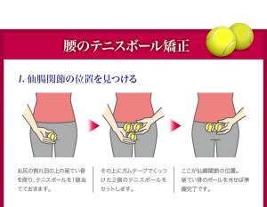 仙腸関節 テニスボール
