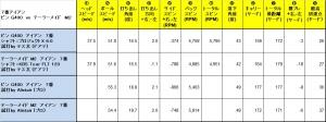 Data_G400M2_Iron.jpg