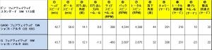 Data_G400_5W.jpg