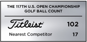 Titleist_Ball_Count.jpg