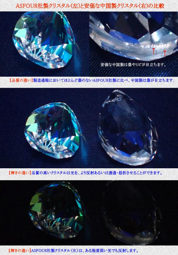 ASFOUR社製クリスタルと中国製クリスタルとの比較画像