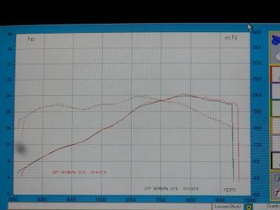 GSX250R    ファーストインプレッション