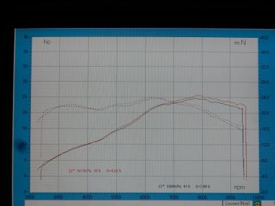 GSX250R    スリップオン開発日記 (15)