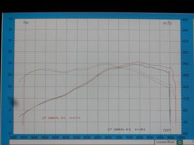 GSX250R    JMCA最終仕様