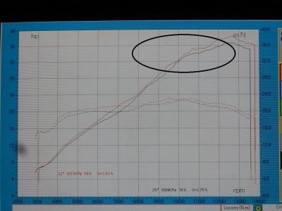 新型CBR250RR  フルエキ ファーストコンタクト (3) - コピー