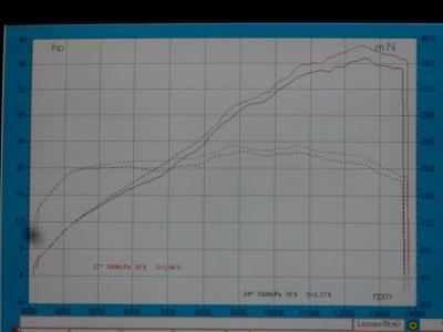 CBR250RR    フルエキ最終仕様 (6)