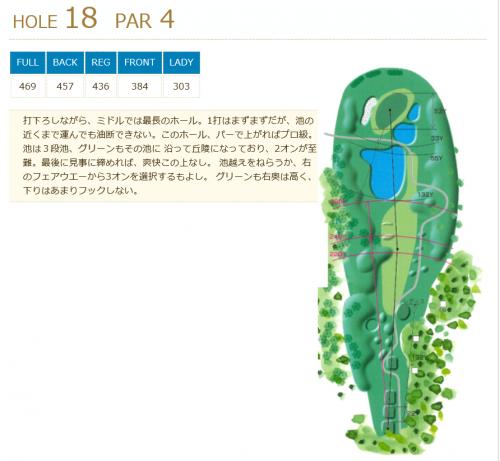 伊豆ハイツゴルフ倶楽部IN18
