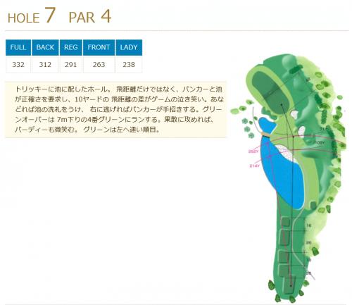 伊豆ハイツゴルフ倶楽部OUT7