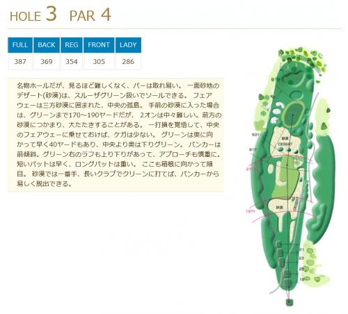 伊豆ハイツゴルフ倶楽部OUT3