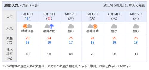 20170608天気予報