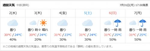 20170731静岡週間天気予報