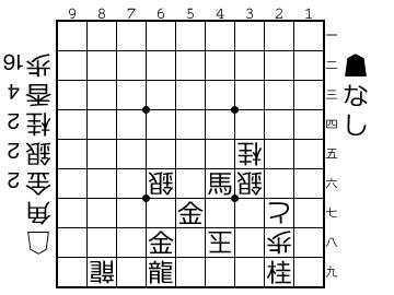 9In[1]