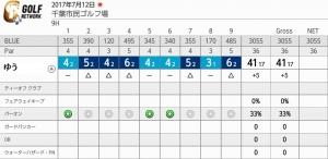 20170712-2-千葉市民ゴルフ場