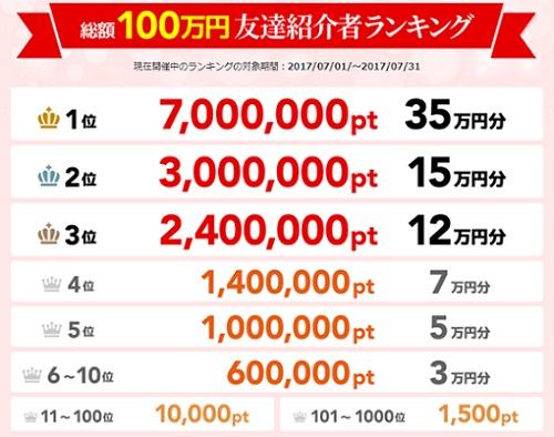 ポイントタウン_友達紹介総額100万円報酬キャンペーン_170701