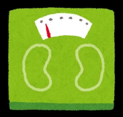 体重計のイメージ画像