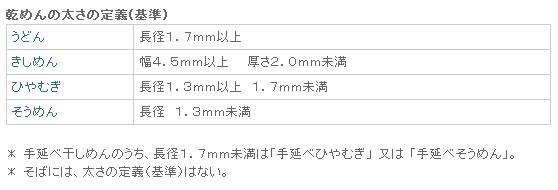 オカベの麺 (6)