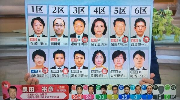 2017-10-22 当選