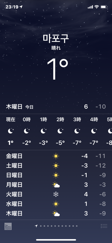さあ、寒波よ!こい!w