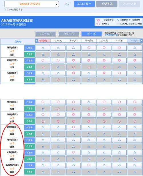 ANAの特典カレンダー例(アジア1)抜粋