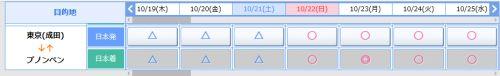 ANAの特典カレンダー例(プノンペン便)